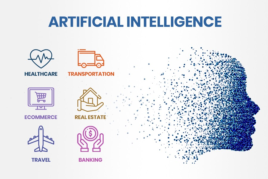 Industries Affected by AI
