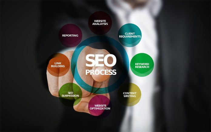 How To Increase Your Sales Through Marketing And SEO